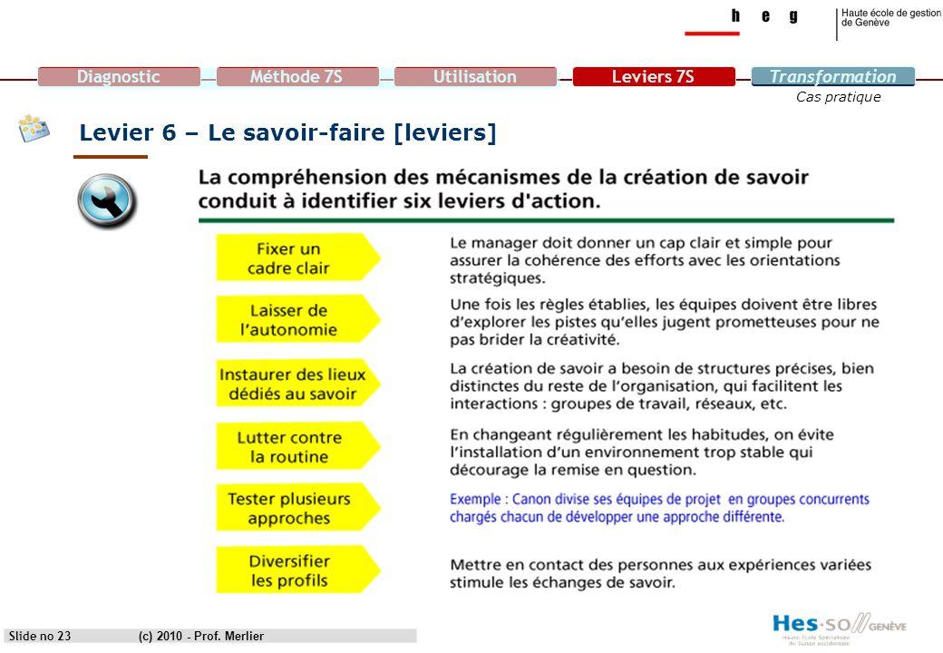 Levier 6 – Le savoir-faire [leviers]